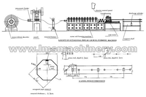 Octa ;nal Pipe-60X60