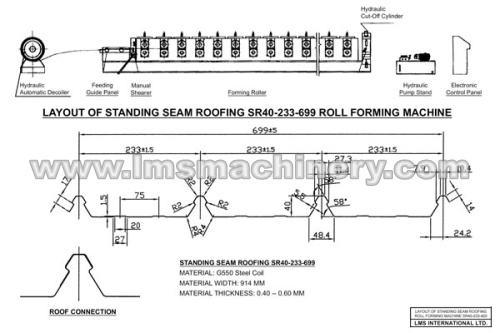 Roll Forming Machine Chart