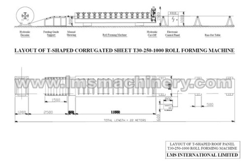 Installation Chart of Roll Forming Machine