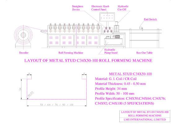Roll Forming Machine Installation -2-U