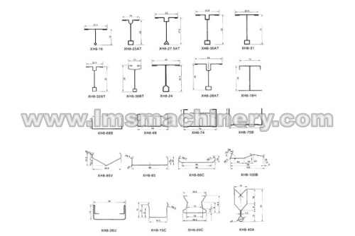 parts of roll forming machine